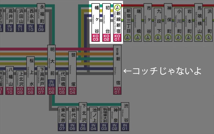 京王線路線図2