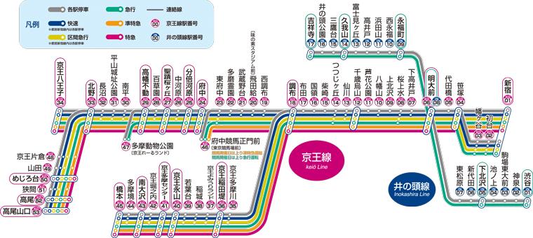 公式:京王路線図